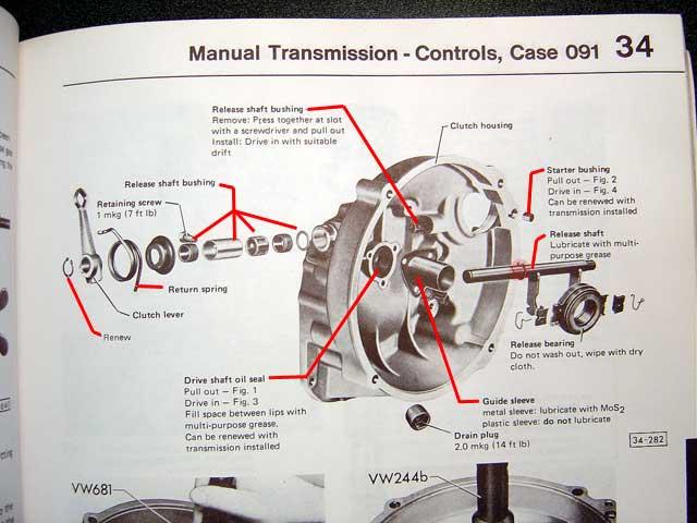 091 Transmission Refresh