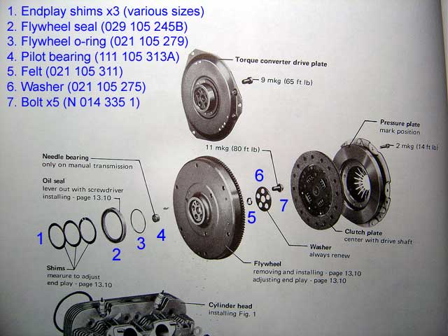 091 transmission refresh vw bug alternator wiring diagram vw bug engine diagram
