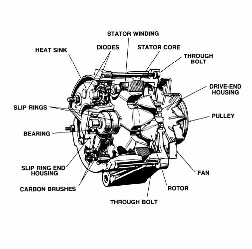 2003 Polaris Predator 500 Wiring Diagram And Electrical Schematics likewise Lafert Motor Wiring Diagram in addition Light Switch 3 Wires together with Prestolite Alternator Wiring Diagram Internal Regulator together with ZV4r 16304. on ford alternator stator wiring diagram