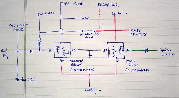 Double Relay Demystified