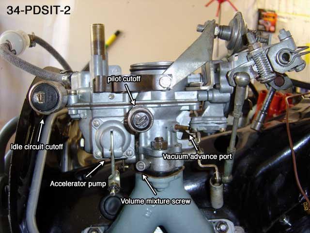 adjusting 34 pdsit 2 3 carbs rh ratwell com Solex 1 Barrel Carburetor Opel GT Solex Carb