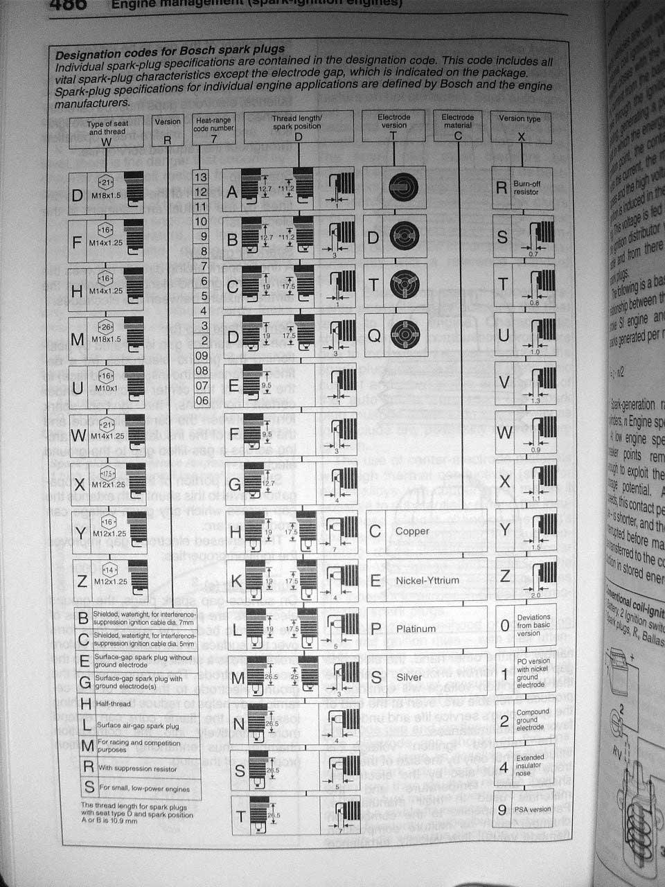 12 Volt Vw Generator Voltage Regulator Wiring Furthermore Bosch