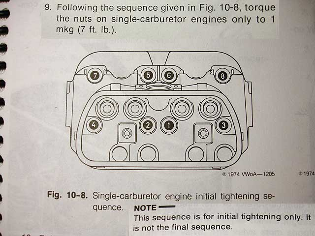 head rebuilding t1 torque pt1