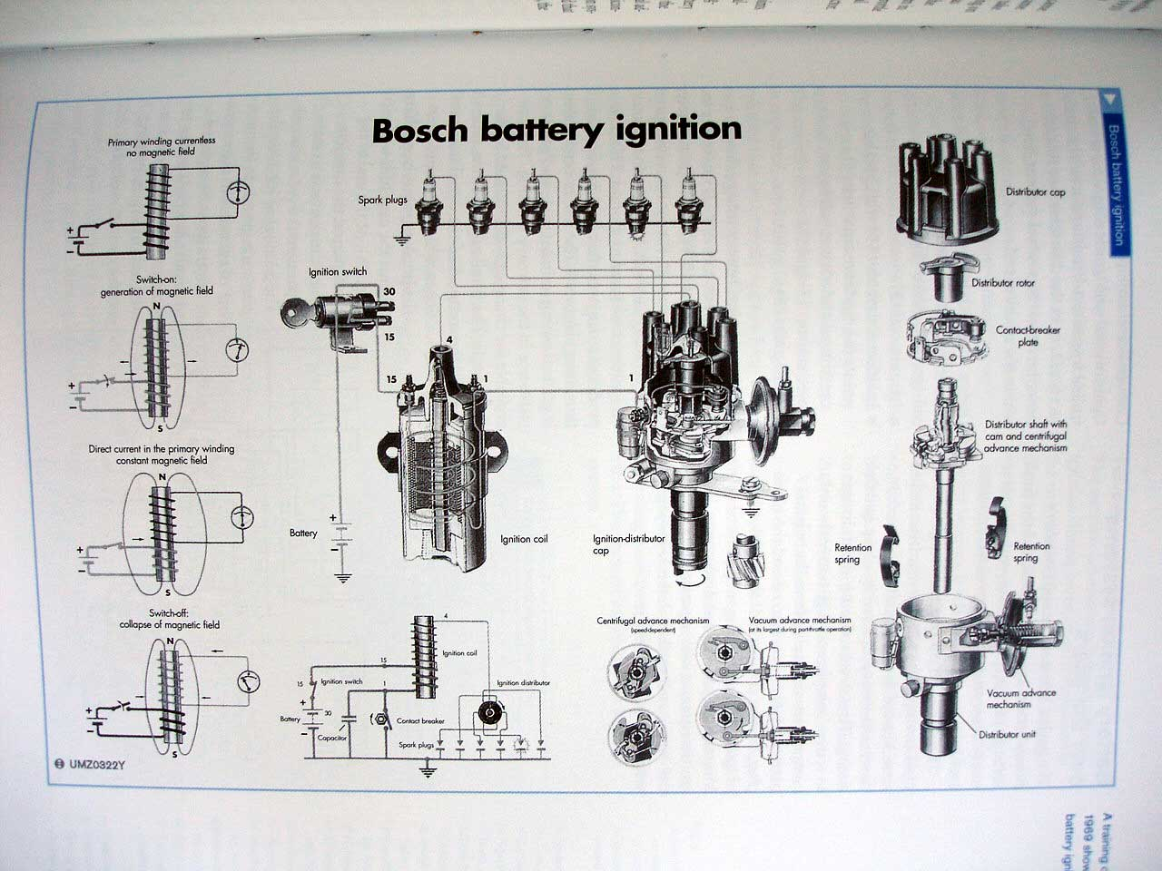 BoschBatteryIgnition understanding the ignition system electronic ignition distributor wiring diagram at crackthecode.co