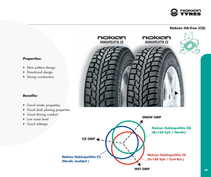 Are Nordic winter tires rated favorably?