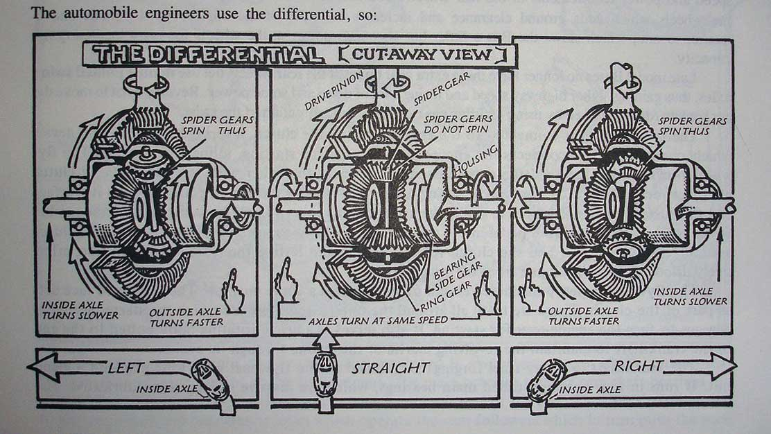 vw transaxle rh ratwell com vw 020 transmission diagram vw 09g transmission diagram